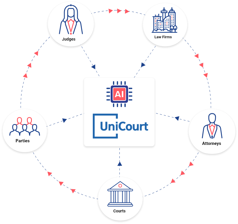 Why Legal Data as a Service?